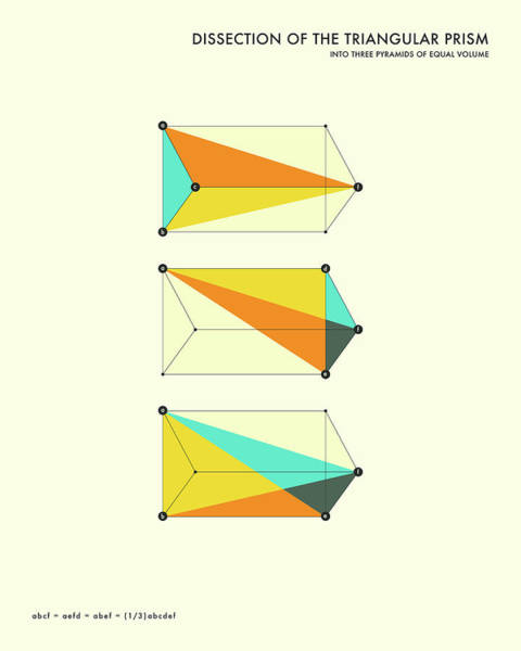 Wall Art - Digital Art - Dissection Of The Triangular Prism Into 3 Pyramids Of Equal Volume by Jazzberry Blue