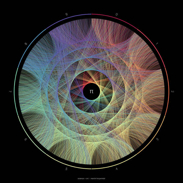 Wall Art - Digital Art - Pi Transition Paths by Martin Krzywinski