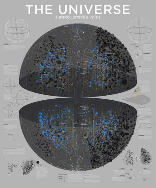 Cosmology Digital Art - Map Of The Entire Universe Superclusters And Voids by Martin Krzywinski