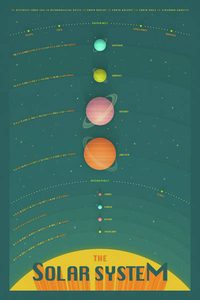 Wall Art - Digital Art - The Solar System by Jazzberry Blue