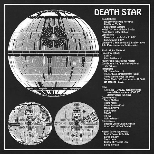Star Wars Wall Art - Digital Art - Diagram Illustration For The Death Star, Ds-1 Orbital Battle Station From Star Wars by JESP Art and Decor