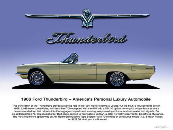 Wall Art - Digital Art - 66 T-bird Display Piece by Douglas Pittman
