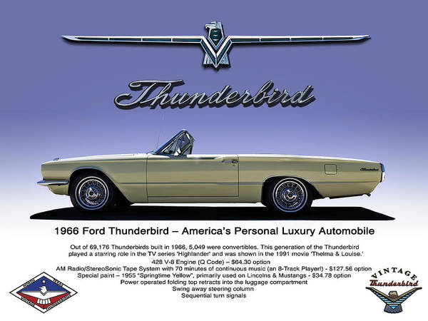 Wall Art - Digital Art - '66 Thunderbird Convertible by Douglas Pittman