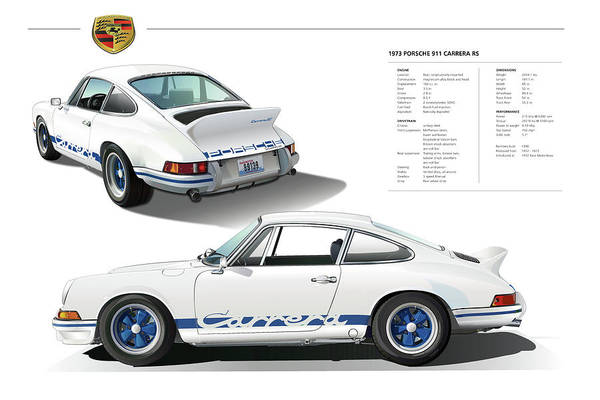 With Drawing - 911 Carrera Rs In Blue by Alain Jamar