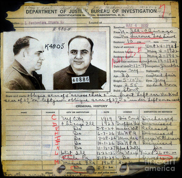 1920s Photograph - Al Capone Mugshot And Criminal History by Jon Neidert