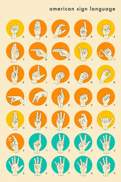 Sign Wall Art - Pyrography - American Sign Language Hand Alphabet by Jazzberry Blue