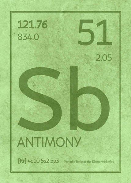 Atomic Number Wall Art - Mixed Media - Antimony Sb Element Symbol Periodic Table Series 051 by Design Turnpike