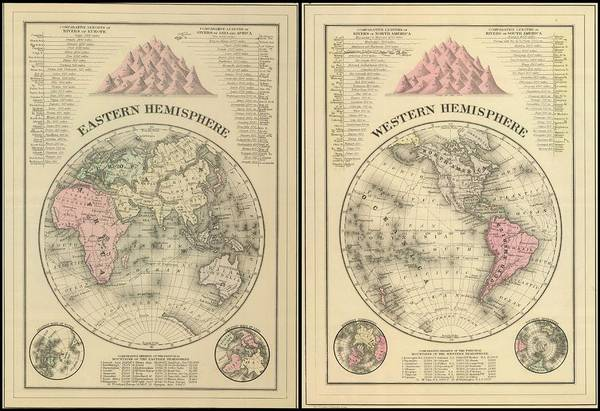 Hemisphere Wall Art - Drawing - Antique Maps - Old Cartographic Maps - Antique Map Of East And West Hemisphere by Studio Grafiikka