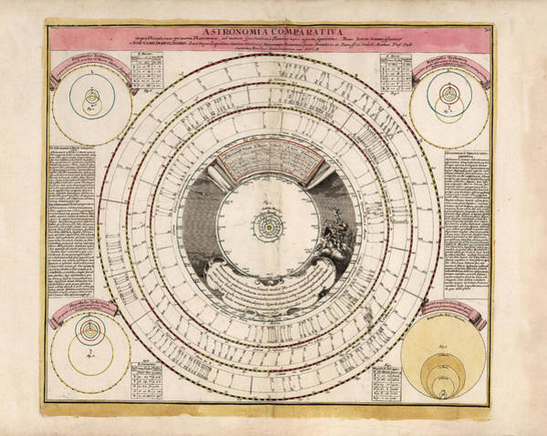 Comparative Wall Art - Drawing - Astronomia Comparativa - Celestial Chart - Astronomical Chart - Planetary Phenomena - Measures Chart by Studio Grafiikka