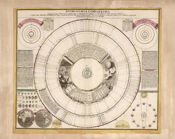 Comparative Wall Art - Drawing - Astronomia Comparativa - Comparative Chart Of The Planets - Celestial Chart - Astronomical Chart by Studio Grafiikka