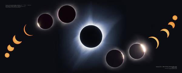 August 21, 2017 Eclipse Art Print by David Halter