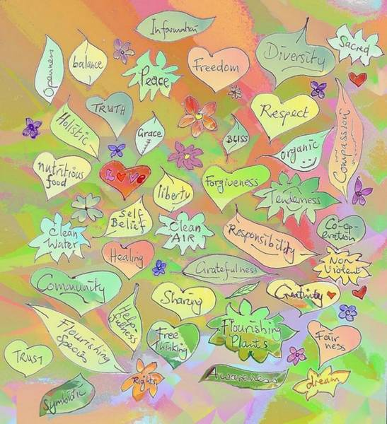 Back To The Garden Leaves, Hearts, Flowers, With Words Art Print