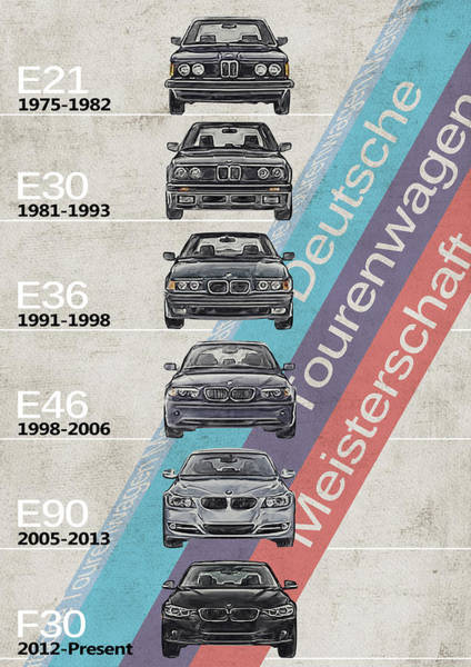 Ride Digital Art - Bmw - Bmw M3 Generations - Bmw M3 Timeline by Yurdaer Bes