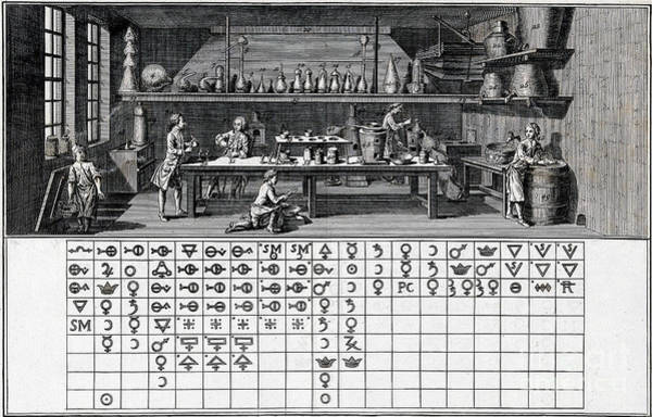 Photograph - Chemical Lab With Proto-periodic Table by Wellcome Images