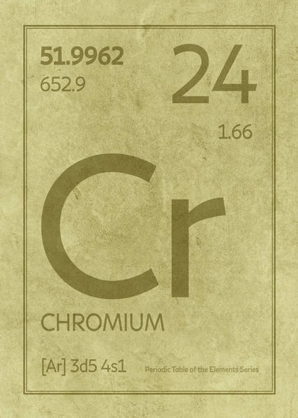 Elements Mixed Media - Chromium Element Symbol Periodic Table Series 024 by Design Turnpike