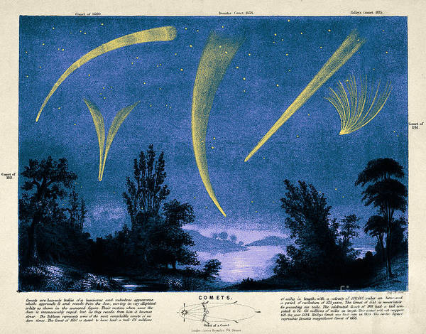 1741 Photograph - Comets In Night Sky by Science Source