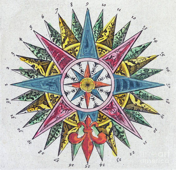 Wall Art - Painting - Compass Rose by Dutch School