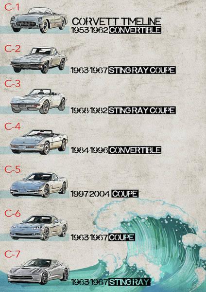 C6 Wall Art - Digital Art - Corvett Timeline by Yurdaer Bes