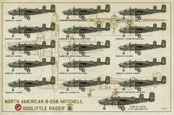 Uss Hornet Digital Art - Doolittle Raiders Poster by Tommy Anderson