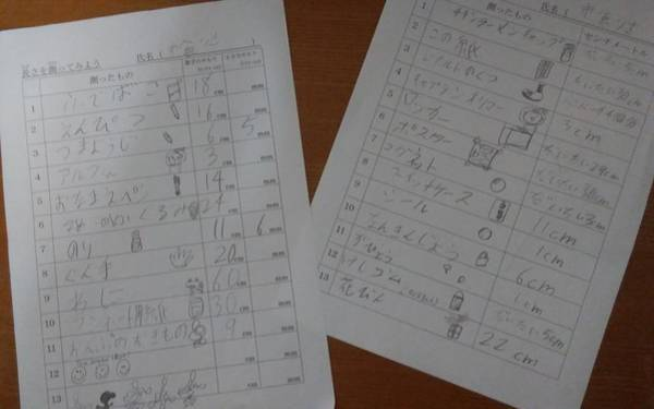 Drawing - Faint Memory Table by Sari Kurazusi