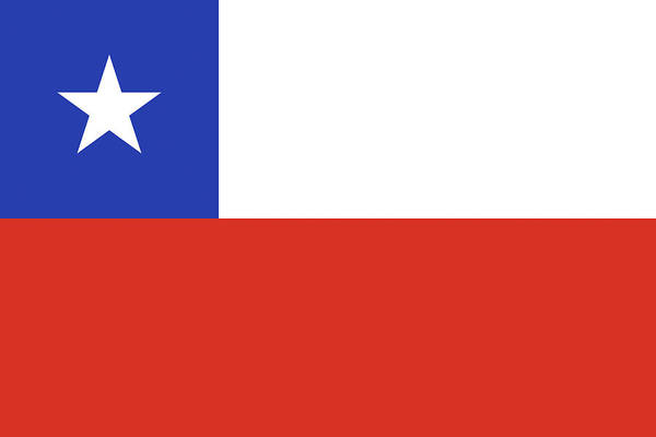 Flag Of Chile Wall Art - Digital Art - Flag Of Chile. by Roy Pedersen