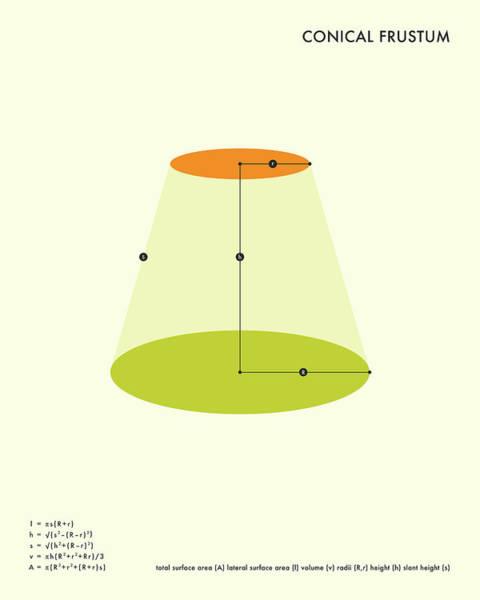 Geometry Digital Art - Frustum by Jazzberry Blue