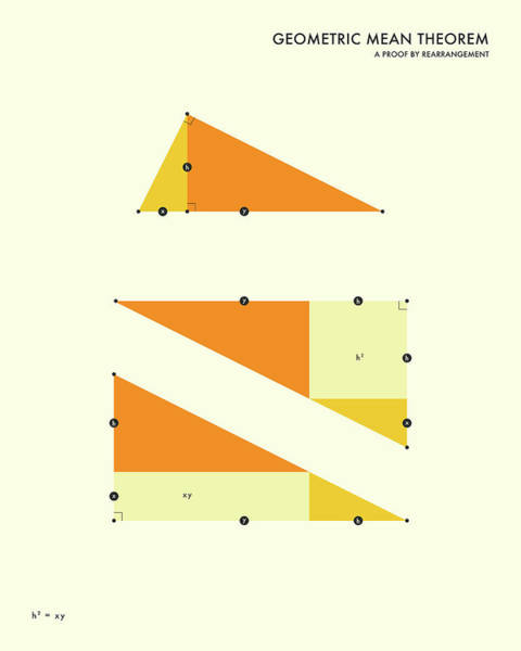 Geometry Digital Art - Geometric Mean Theorem by Jazzberry Blue