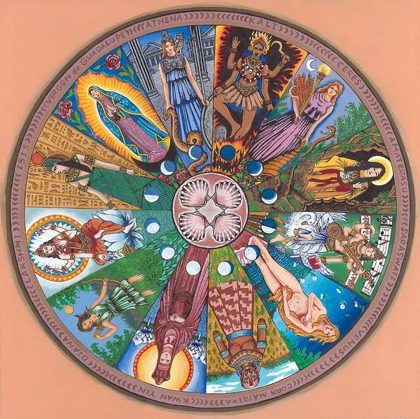 Wall Art - Painting - Goddess Wheel Guadalupe by James RODERICK