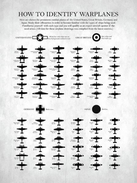 Wall Art - Photograph - How To Identify Warplanes by Mark Rogan
