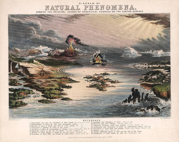 Illustrated Drawing - Illustrated Diagram Of The Natural Phenomena - Geology by Studio Grafiikka