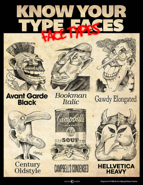 Digital Art - Know Your Type Faces Poster by Tim Nyberg