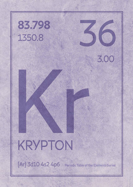 Elements Mixed Media - Krypton Element Symbol Periodic Table Series 036 by Design Turnpike