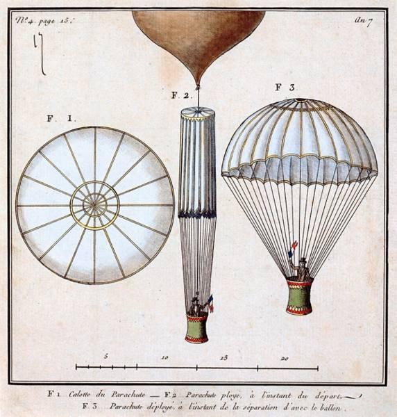 High Jump Painting - Le Premier Parachute De Jacques Garnerin, Ca. 1799 by Vintage Printery