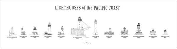 Oregon Coast Digital Art - Lighthouses Of The Pacific Coast by Daniel Hagerman