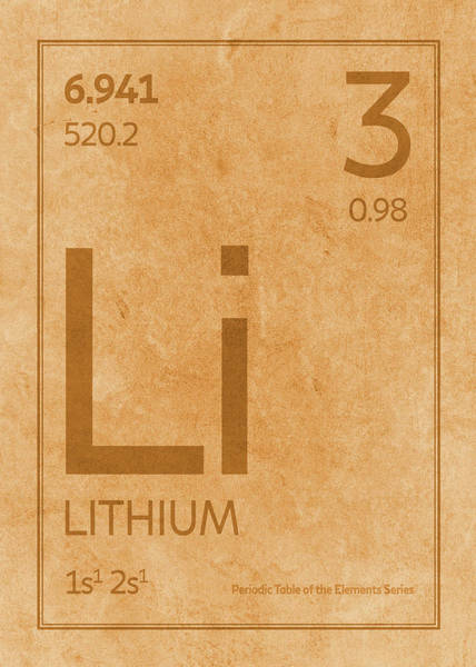 Wall Art - Mixed Media - Lithium Element Symbol Periodic Table Series 003 by Design Turnpike