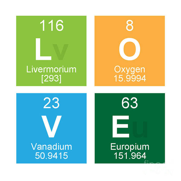 Wall Art - Photograph - Love Periodic Table by Edward Fielding