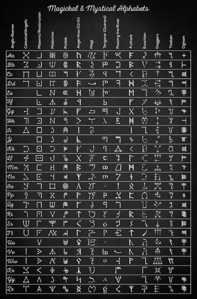 Wall Art - Digital Art - Magical And Mystical Alphabets by Zapista Zapista