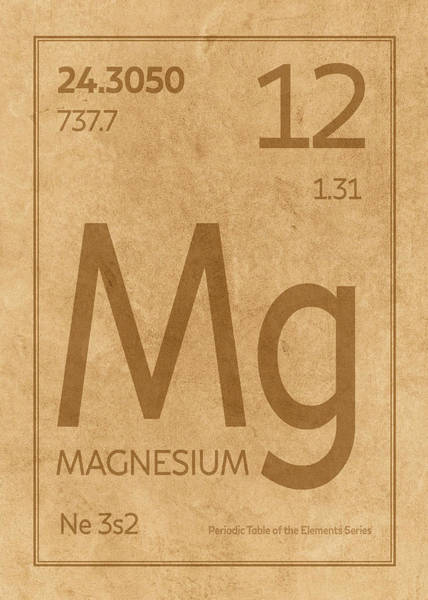 Atomic Number Wall Art - Mixed Media - Magnesium Element Symbol Periodic Table Series 012 by Design Turnpike