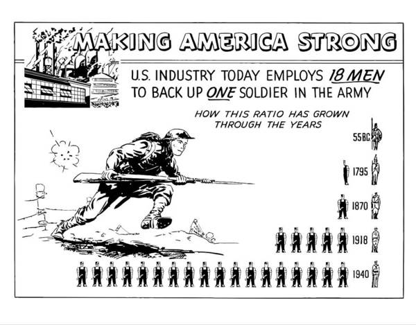 Wwii Mixed Media - Making America Strong Cartoon by War Is Hell Store