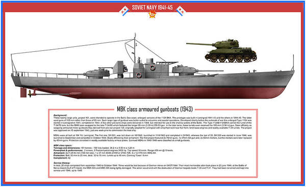 Wall Art - Digital Art - Mbk Class Armoured Gunboats by The Collectioner
