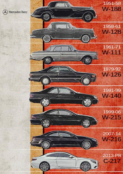 Design Digital Art - Mercedes S Class Coupe Generations - Mercedes Benz - Timeline - Mercedes - Mercedes Poster - Mercede by Yurdaer Bes