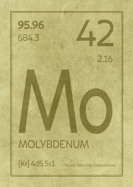 Atomic Number Wall Art - Mixed Media - Molybdenum Element Symbol Periodic Table Series 042 by Design Turnpike