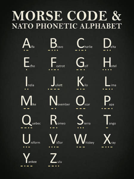 Wall Art - Photograph - Morse Code And Phonetic Alphabet by Mark Rogan