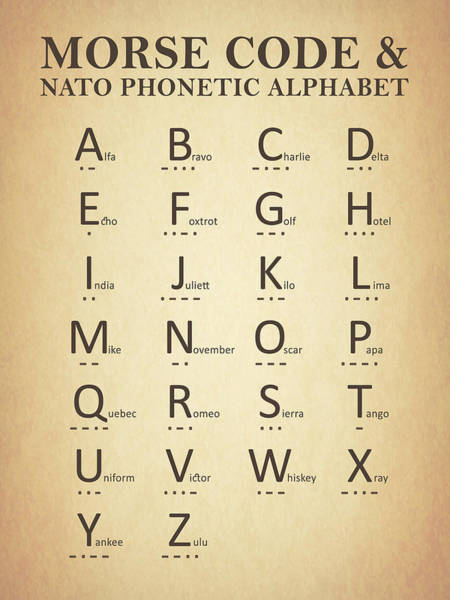 Code Photograph - Morse Code And The Phonetic Alphabet by Mark Rogan