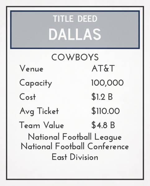 Wall Art - Mixed Media - My Nfl Dallas Cowboys Monopoly Card by Joe Hamilton