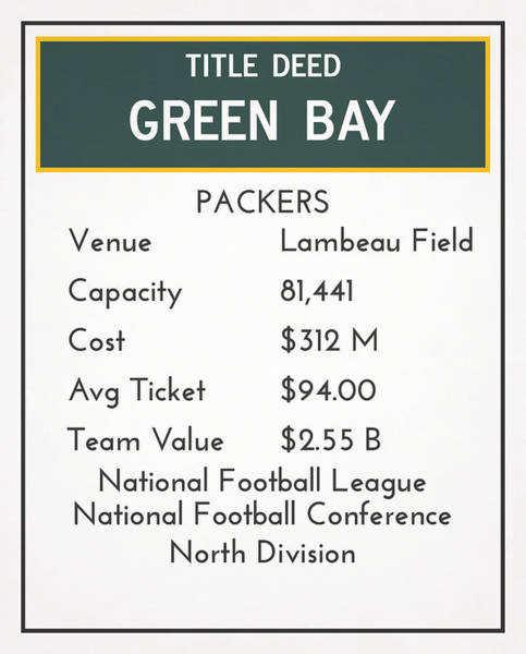 Wall Art - Mixed Media - My Nfl Green Bay Packers Monopoly Card by Joe Hamilton