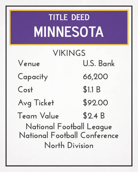 Wall Art - Mixed Media - My Nfl Minnesota Vikings Monopoly Card by Joe Hamilton