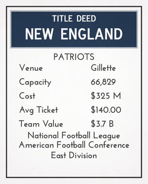 Wall Art - Mixed Media - My Nfl New England Patriots Monopoly Cards by Joe Hamilton