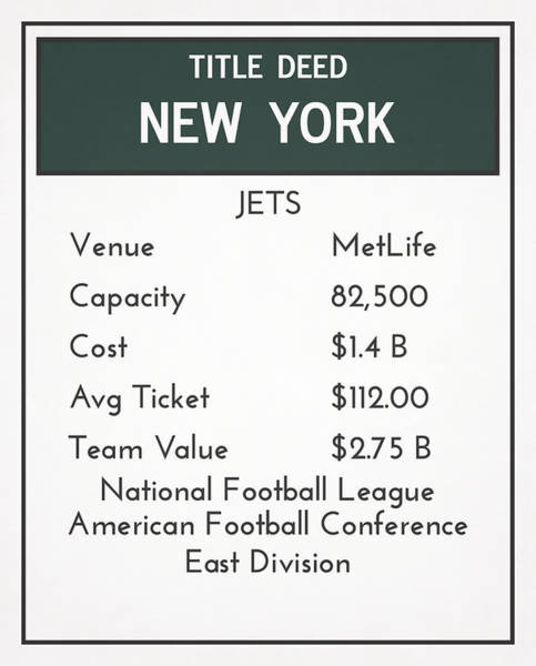 New York Jets Wall Art - Mixed Media - My Nfl New York Jets Monopoly Card by Joe Hamilton