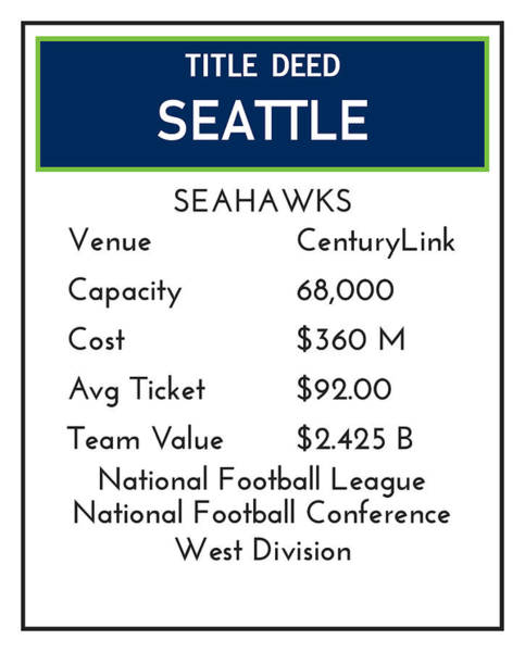 Wall Art - Mixed Media - My Nfl Seattle Seahawks Monopoly Card by Joe Hamilton